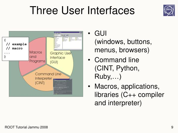 Three User Interfaces