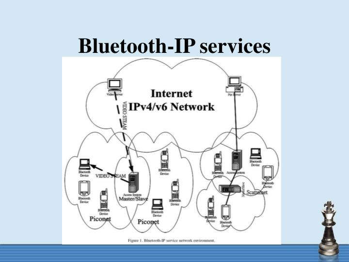 Bluetooth-IP services