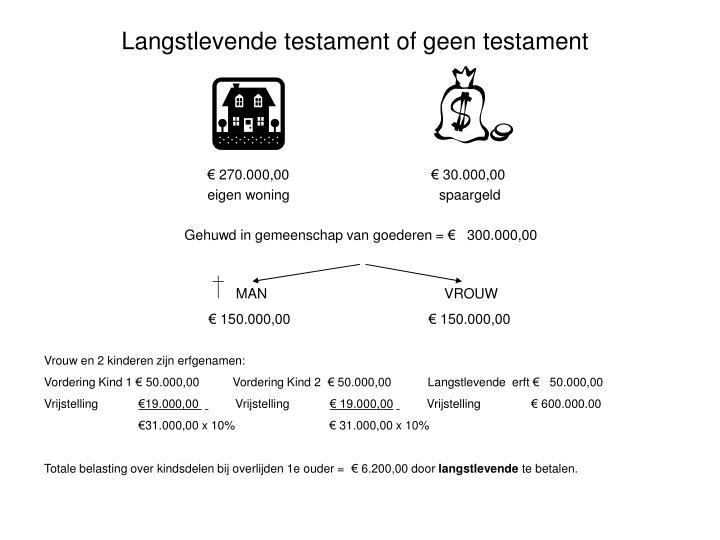 Langstlevende testament of geen testament