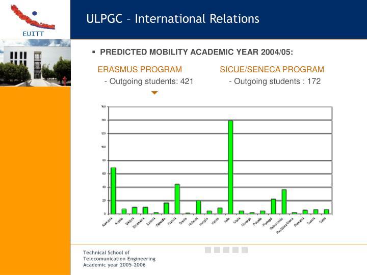 ULPGC – International Relations