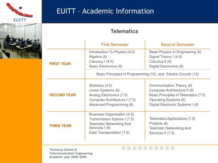 EUITT – Academic Information