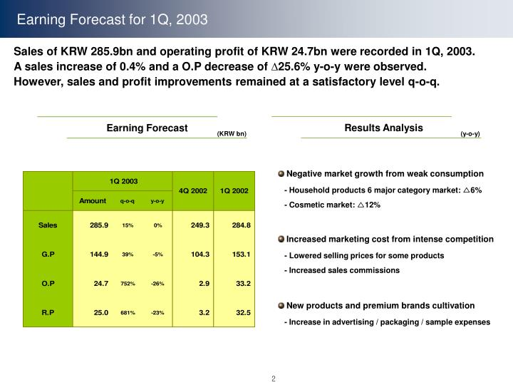 Earning Forecast for 1Q, 2003
