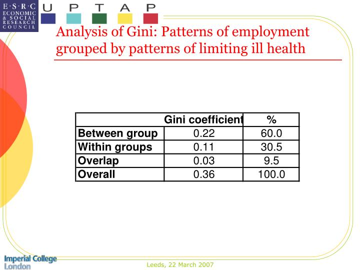 Knitting Jobs Nz : Pattern making hiring ppt a secondary analysis of data mid
