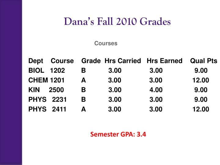 Dana's Fall 2010 Grades