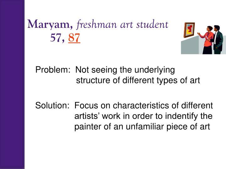Maryam,
