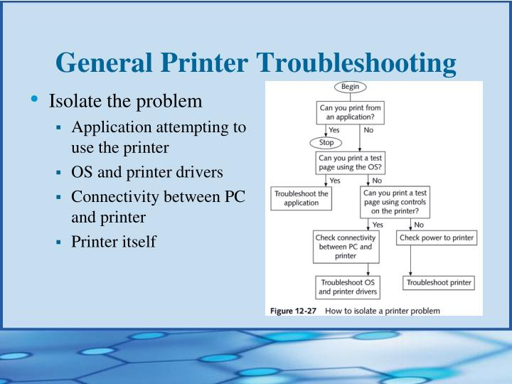 General Printer Troubleshooting