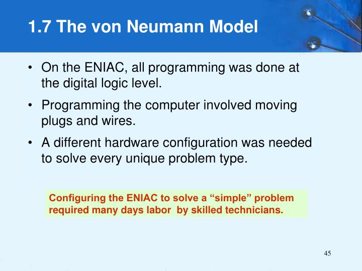 On the ENIAC, all programming was done at the digital logic level.