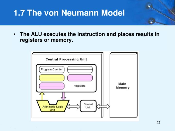 The ALU executes the instruction and places results in registers or memory.