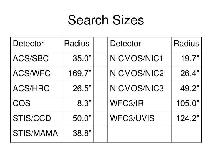 Search Sizes
