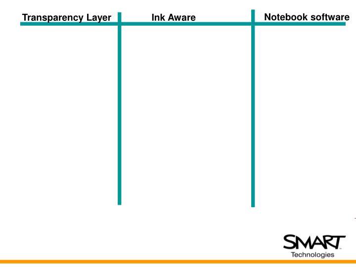 Notebook software