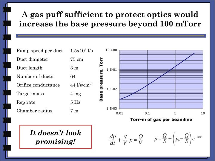 A gas puff sufficient to protect optics would increase the base pressure beyond 100 mTorr