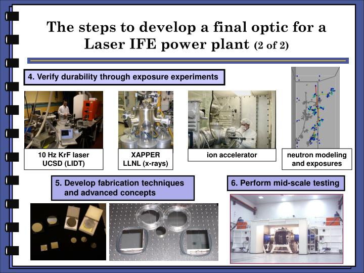 The steps to develop a final optic for a Laser IFE power plant