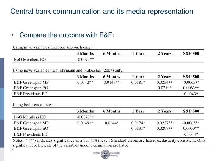 Central bank communication and its media representation