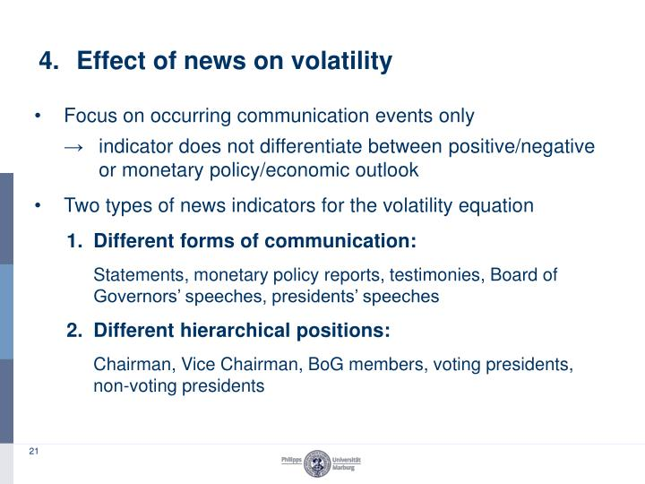 Effect of news on volatility