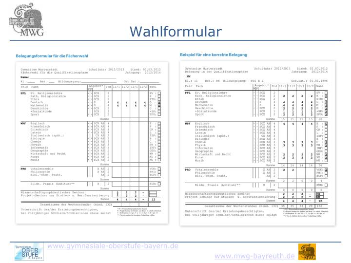 Wahlformular
