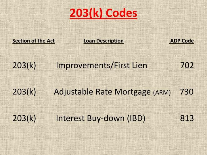 203(k) Codes