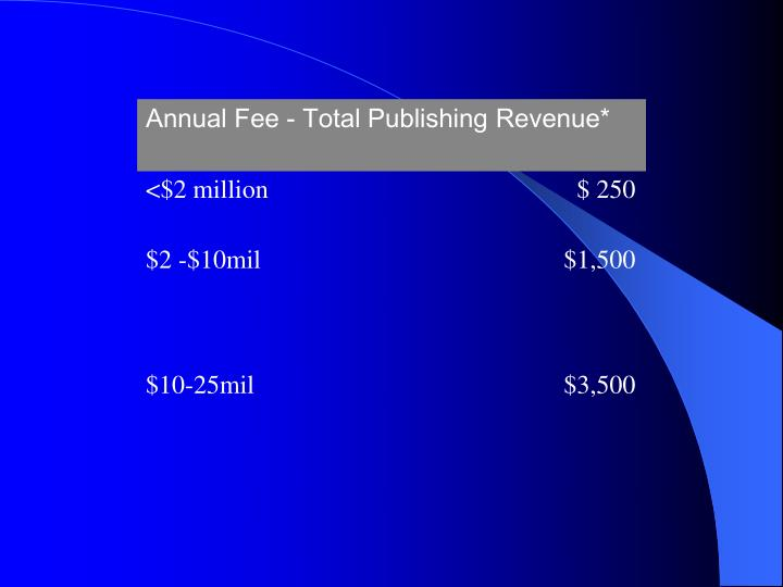 Annual Fee - Total Publishing Revenue*