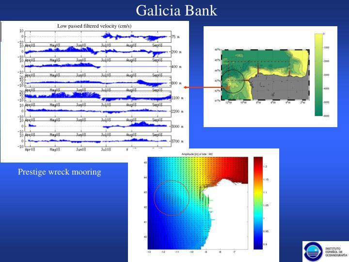 Galicia Bank