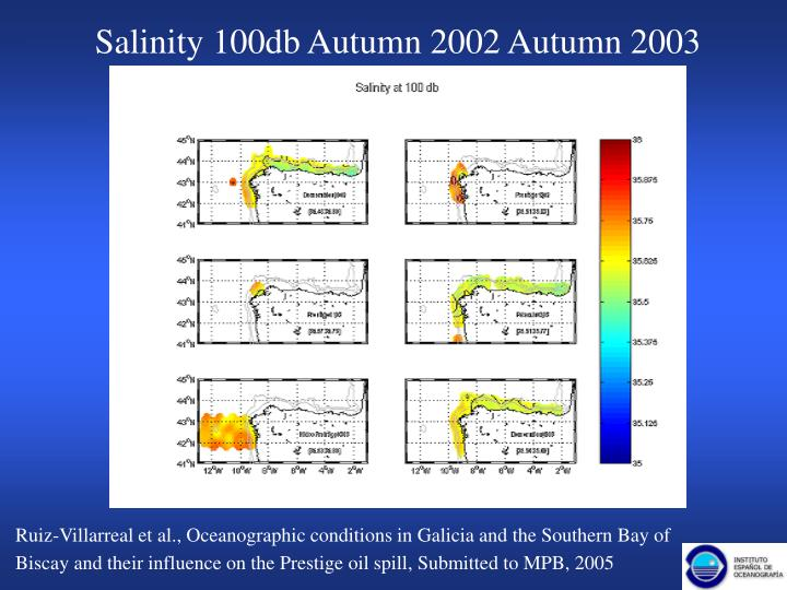 Salinity 100db Autumn 2002 Autumn 2003