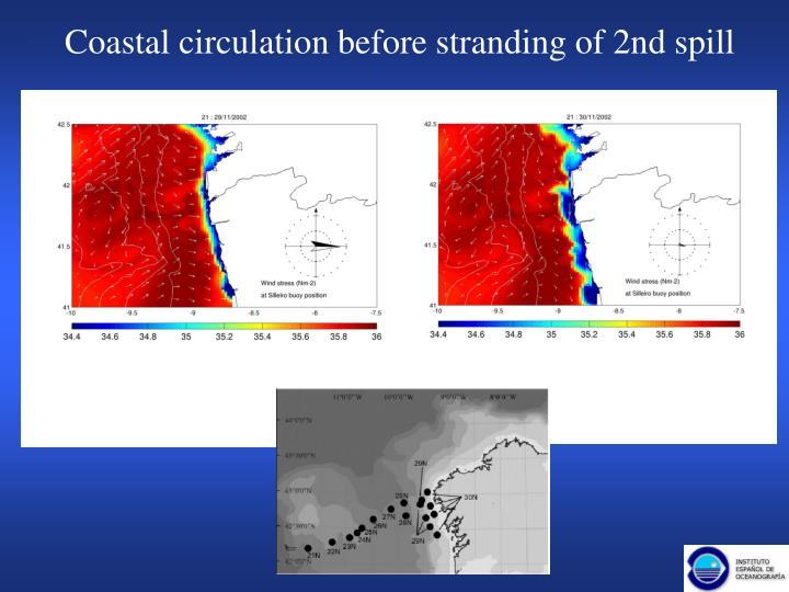 Coastal circulation before stranding of 2nd spill