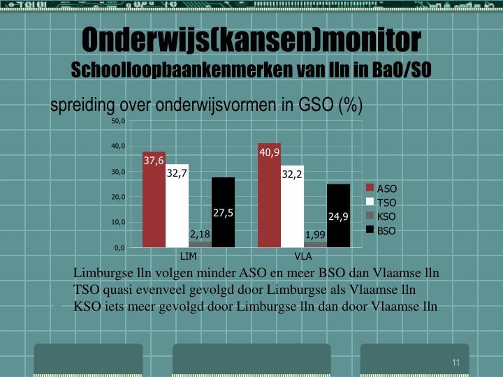 Onderwijs(kansen)monitor