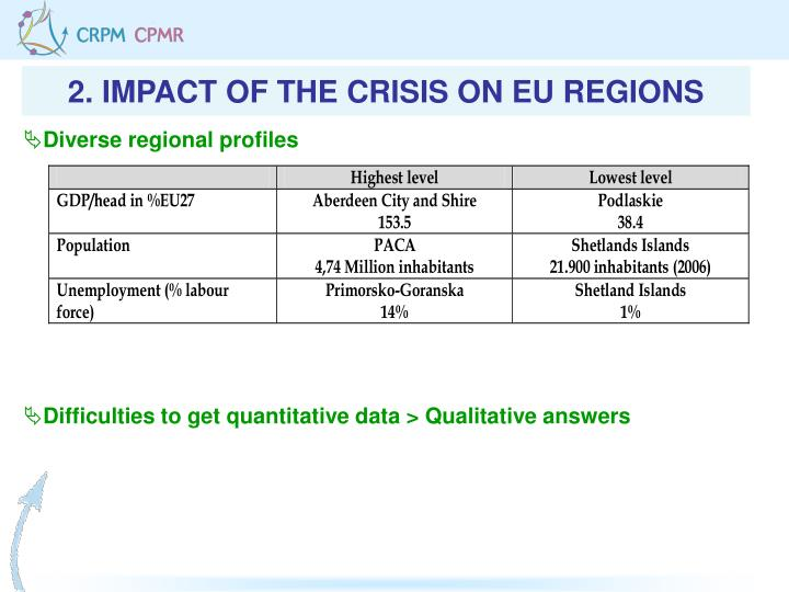 2. IMPACT OF THE CRISIS ON EU REGIONS