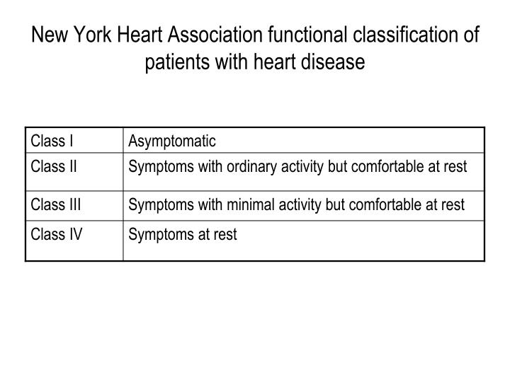 New York Heart Association functional classification of patients with heart disease