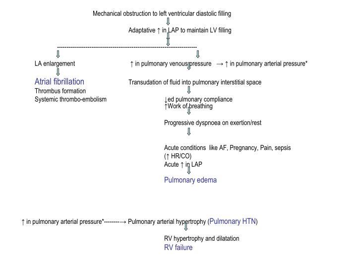 Mechanical obstruction to left ventricular diastolic filling