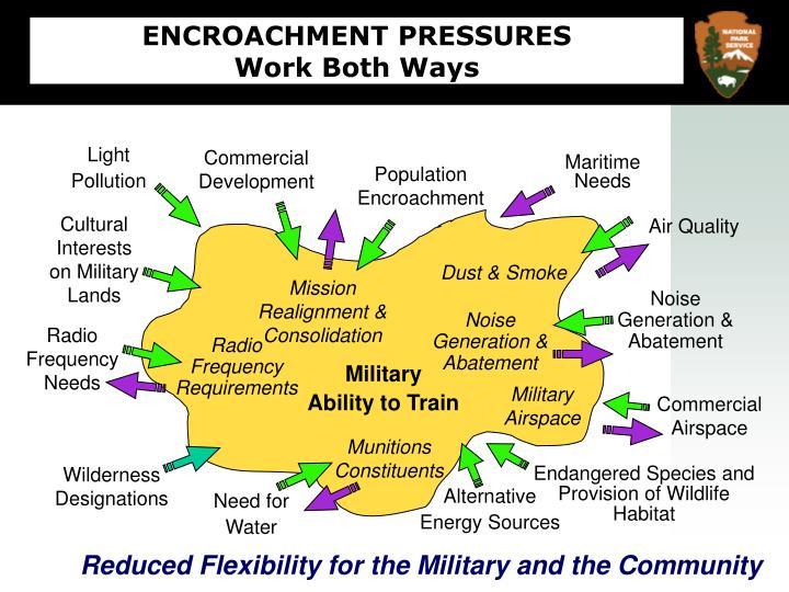 ENCROACHMENT PRESSURES
