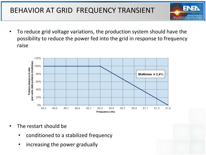 BEHAVIOR AT GRID  FREQUENCY TRANSIENT