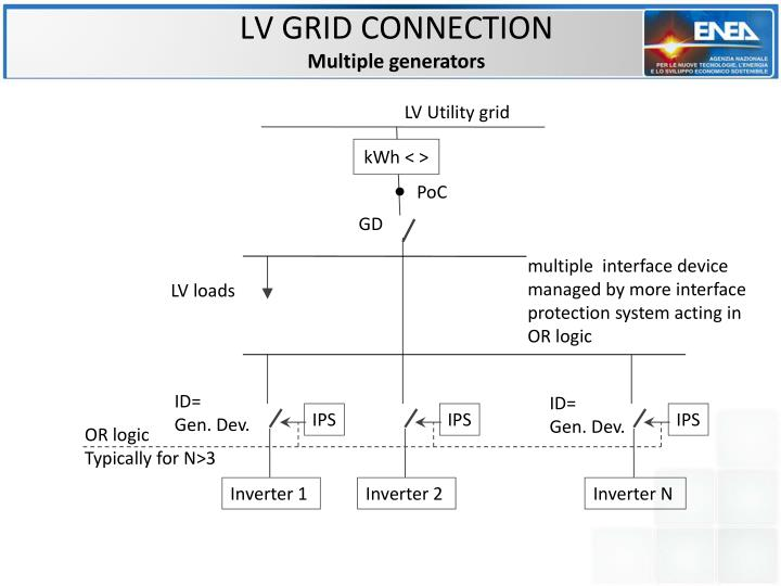 LV GRID CONNECTION