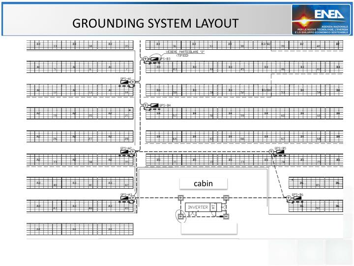 GROUNDING SYSTEM LAYOUT