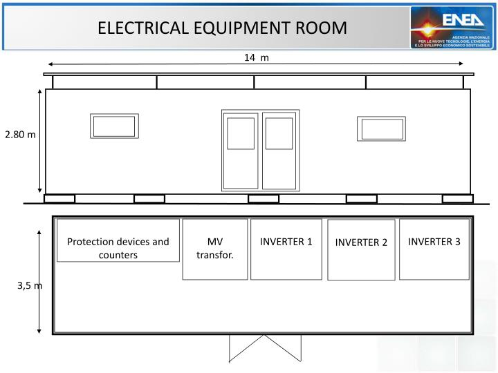 ELECTRICAL EQUIPMENT ROOM