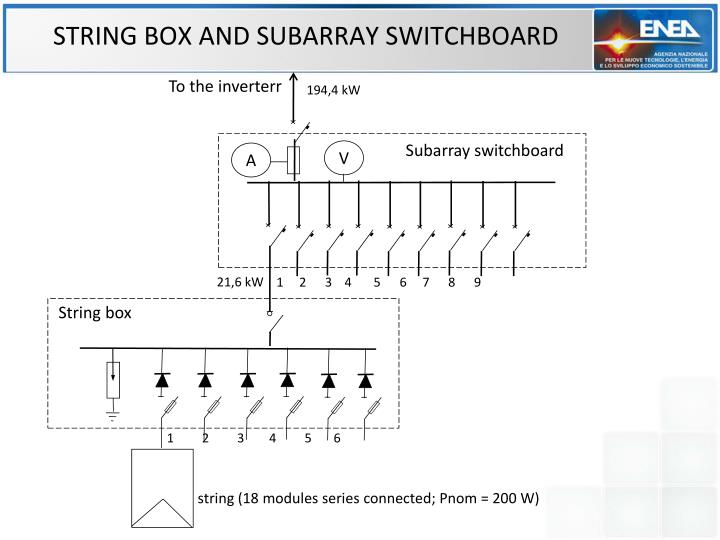 STRING BOX AND SUBARRAY SWITCHBOARD