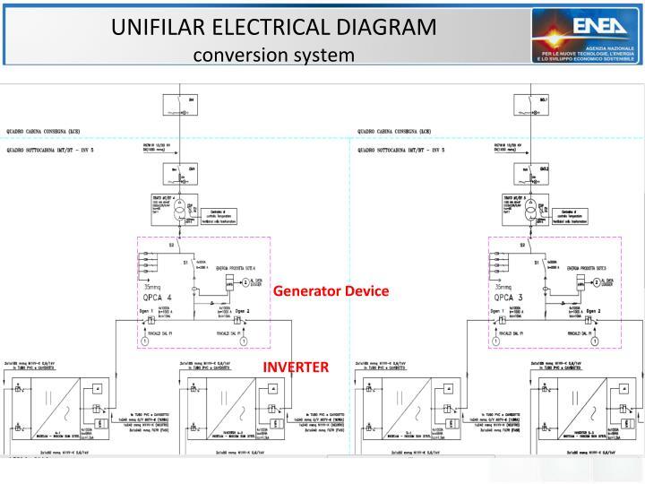 UNIFILAR ELECTRICAL DIAGRAM