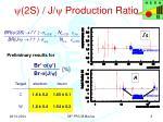 y 2s j y production ratio