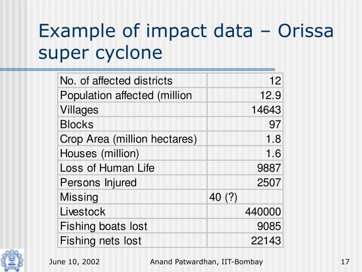 Example of impact data – Orissa super cyclone
