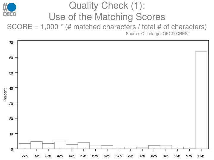 Quality Check (1):