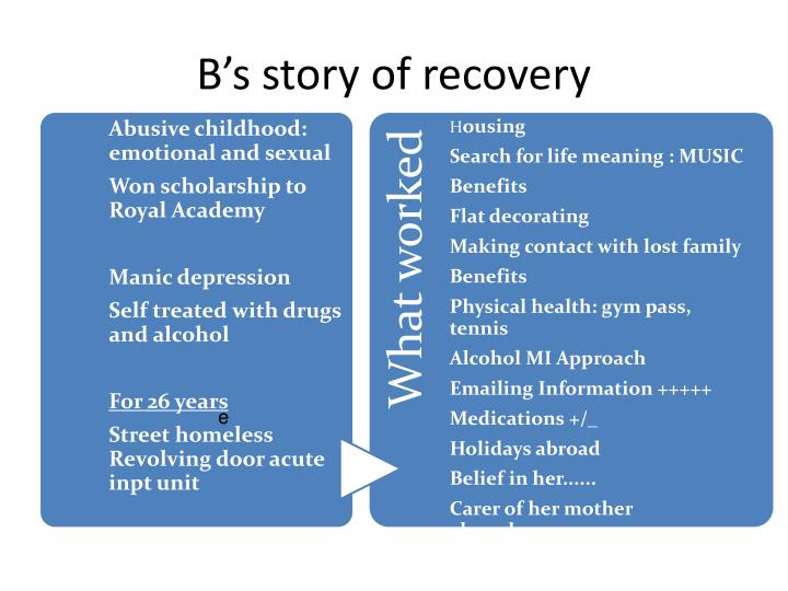 B's story of recovery