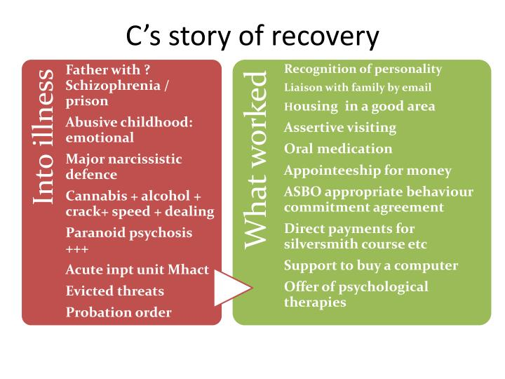 C's story of recovery