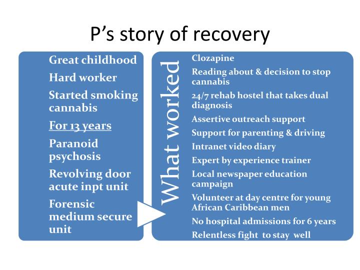P's story of recovery