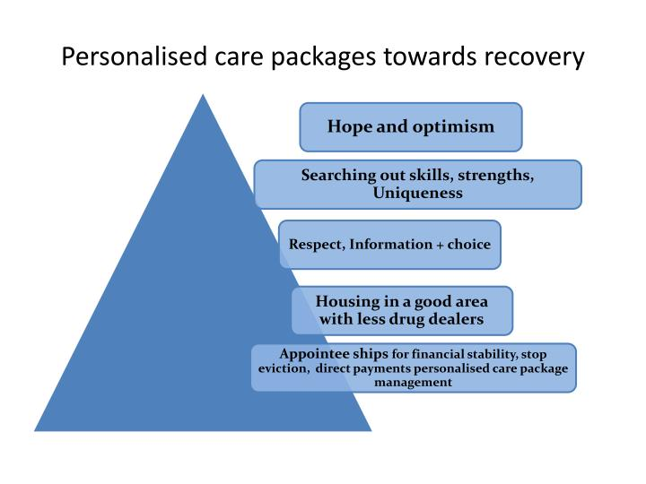 Personalised care packages towards recovery