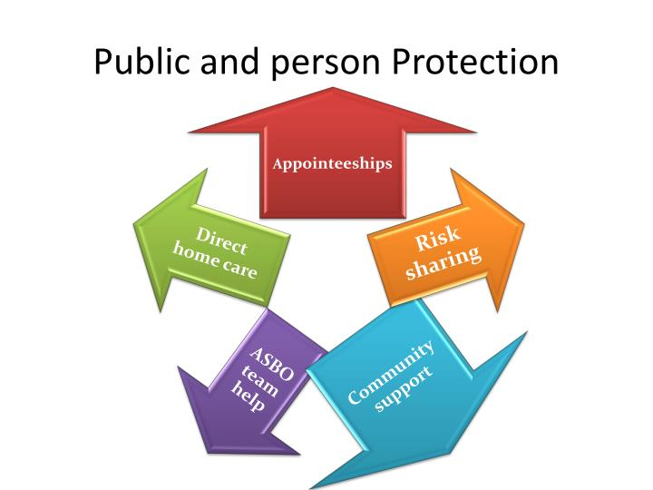 Public and person Protection