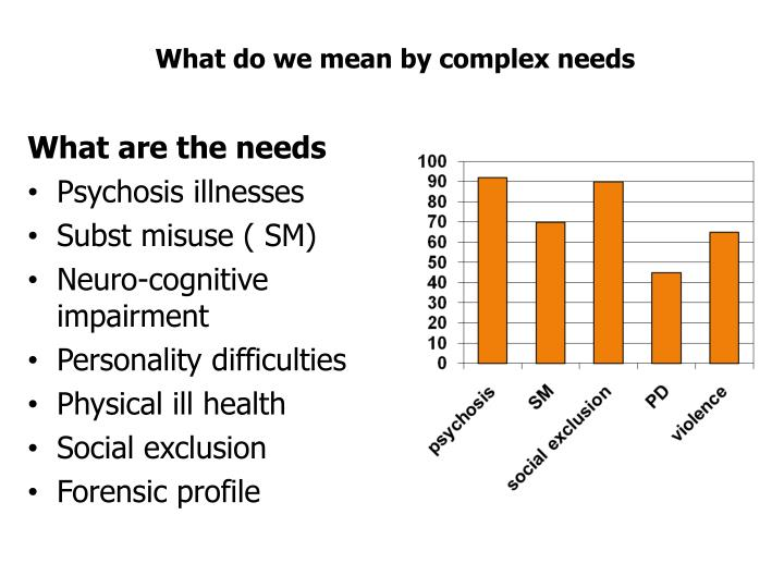 What do we mean by complex needs