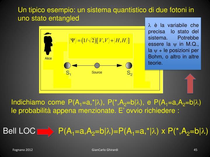 Un tipico esempio: un sistema quantistico di due fotoni in uno stato entangled