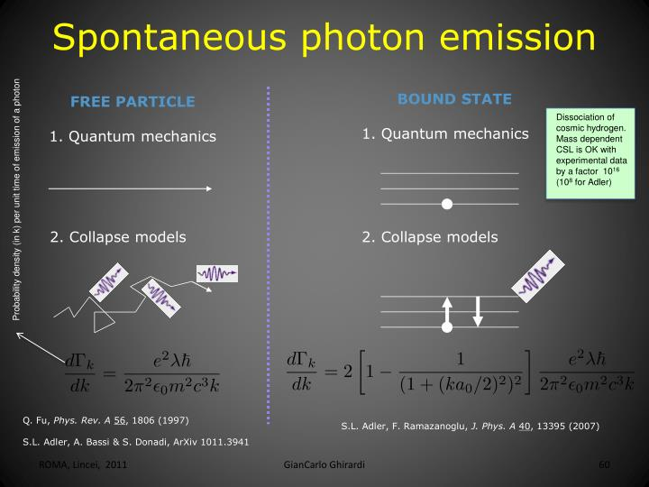 Spontaneous photon emission