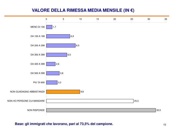 VALORE DELLA RIMESSA MEDIA MENSILE (IN €)