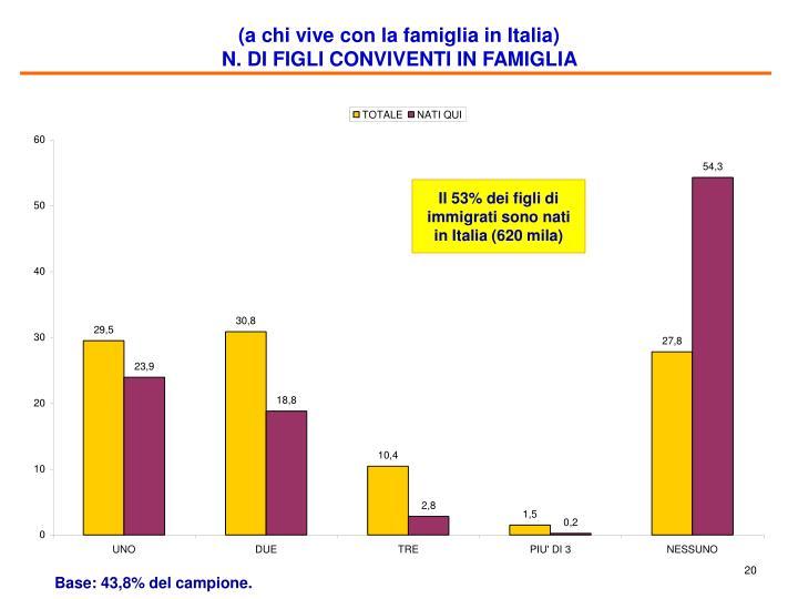 (a chi vive con la famiglia in Italia)                                                                     N. DI FIGLI CONVIVENTI IN FAMIGLIA