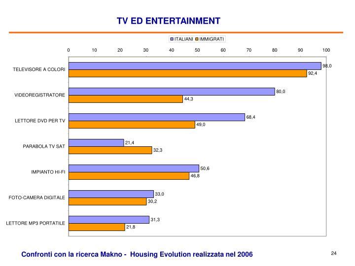 TV ED ENTERTAINMENT