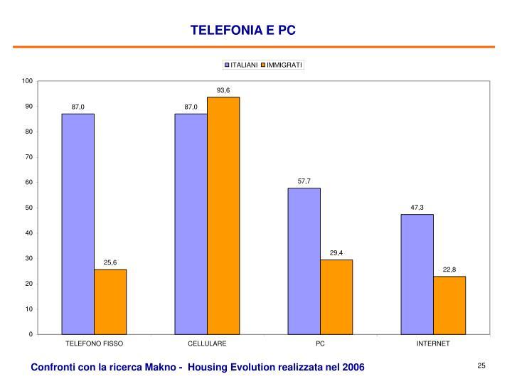 TELEFONIA E PC